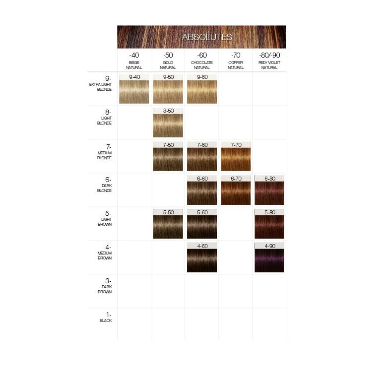 TINTE IGORA ROYAL ABSOLUTES 60 ML. SCHWARZKOPF_1